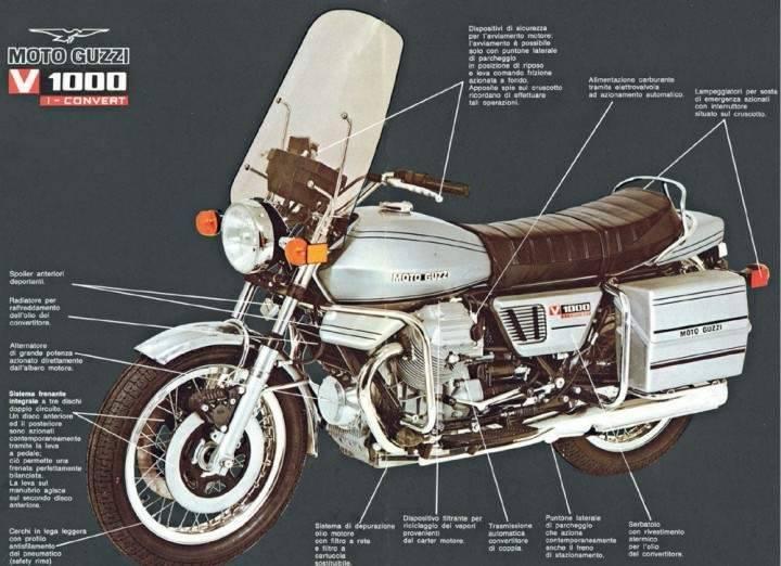 Moto Guzz V1000 Hydroconvert, salgsbrosjyre